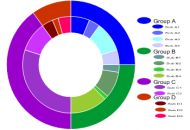 statisztikai_diagramok